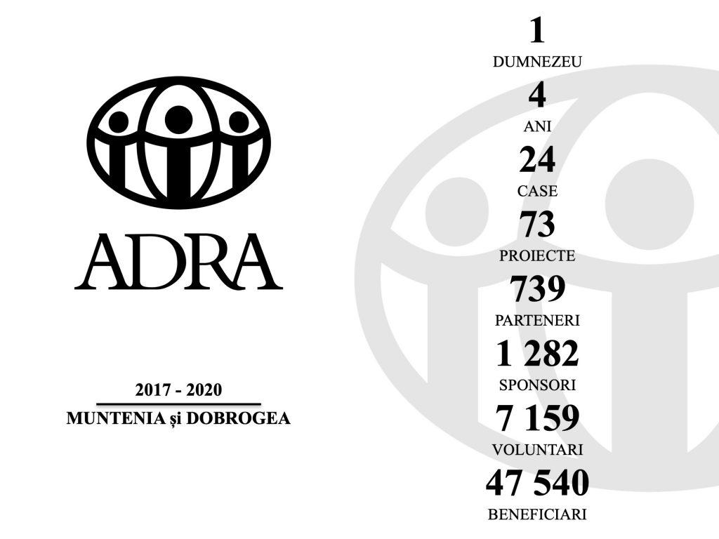 Această imagine are atributul alt gol; numele fișierului este ADRA-Muntenia-2017-2020-1024x768.jpg